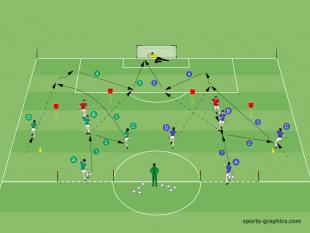 4-gegen-1-schnittebaelle-mit-torschuss