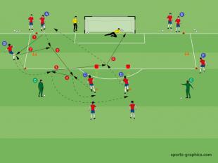 Dnfi Deutsch Niederlandisches Fussball Institut